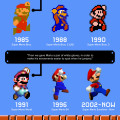 Origin & Evolution Of Super Mario Infographic