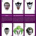 Joker Infographic by HalloweenCostumes!